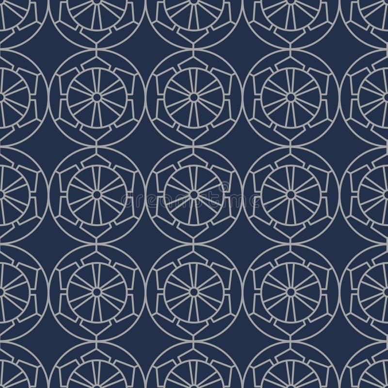 Modèle japonais de roue de festival illustration libre de droits