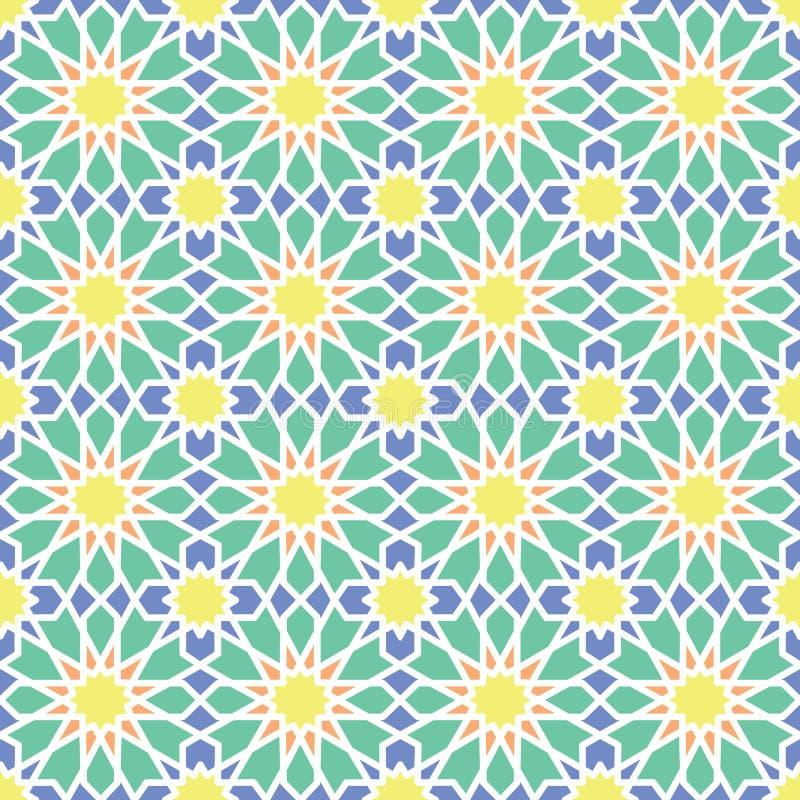 Modèle sans couture d'ornement arabe illustration stock
