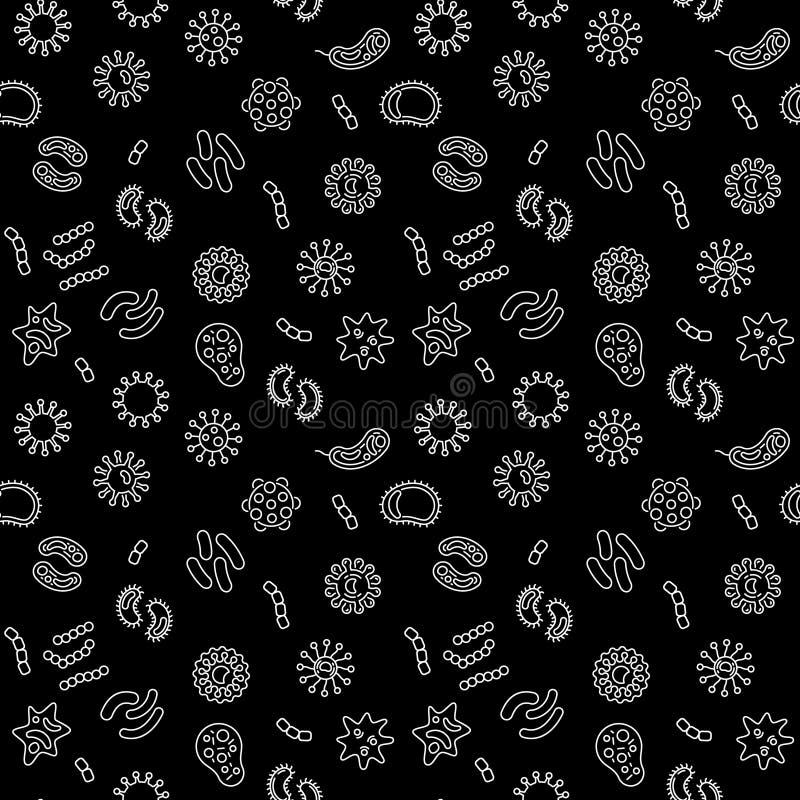 Modèle sans couture de vecteur avec le virus, bactérie, icônes d'agent pathogène illustration libre de droits