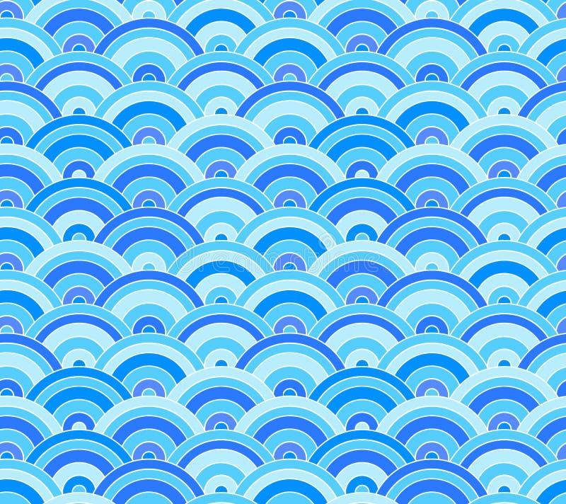 Modèle sans couture de vecteur : Vagues de mer, fond d'été de bleu de turquoise illustration libre de droits