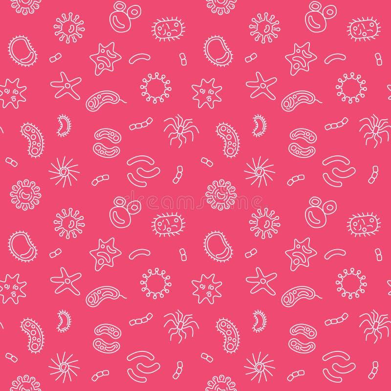 Modèle sans couture rouge de vecteur d'agent pathogène dans la ligne style mince illustration de vecteur