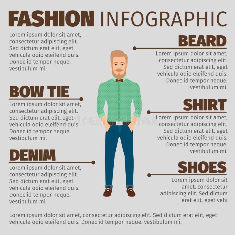 Mode som är infographic med den unga hipstermannen stock illustrationer