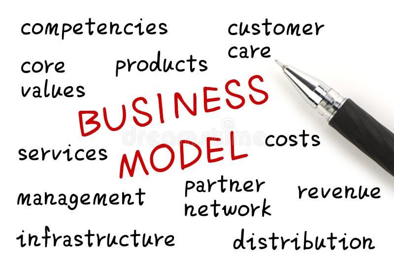 Model biznesu obraz royalty free