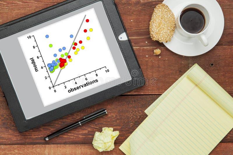 Model en observatiegegevensconcept op digitale tablet stock afbeelding