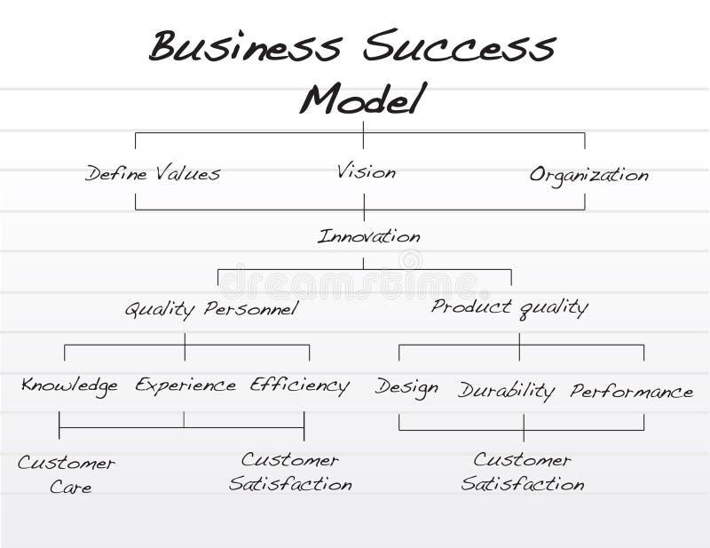 modela biznesu sukces royalty ilustracja