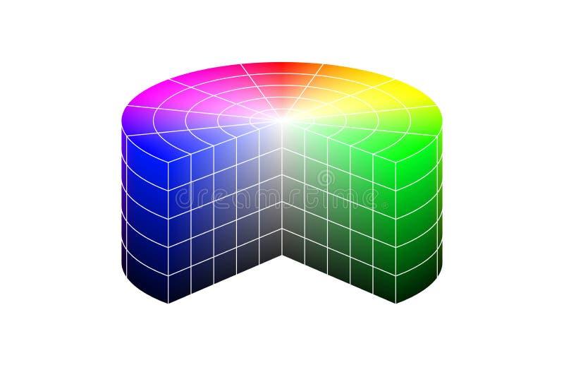 modell 3D av färghjulet vektor vektor illustrationer