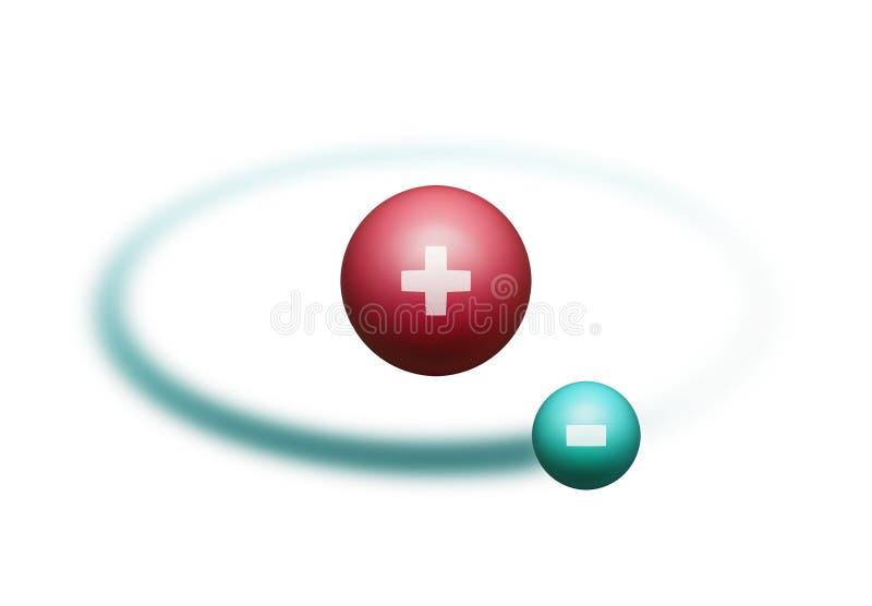 Modell des Atoms lizenzfreie abbildung
