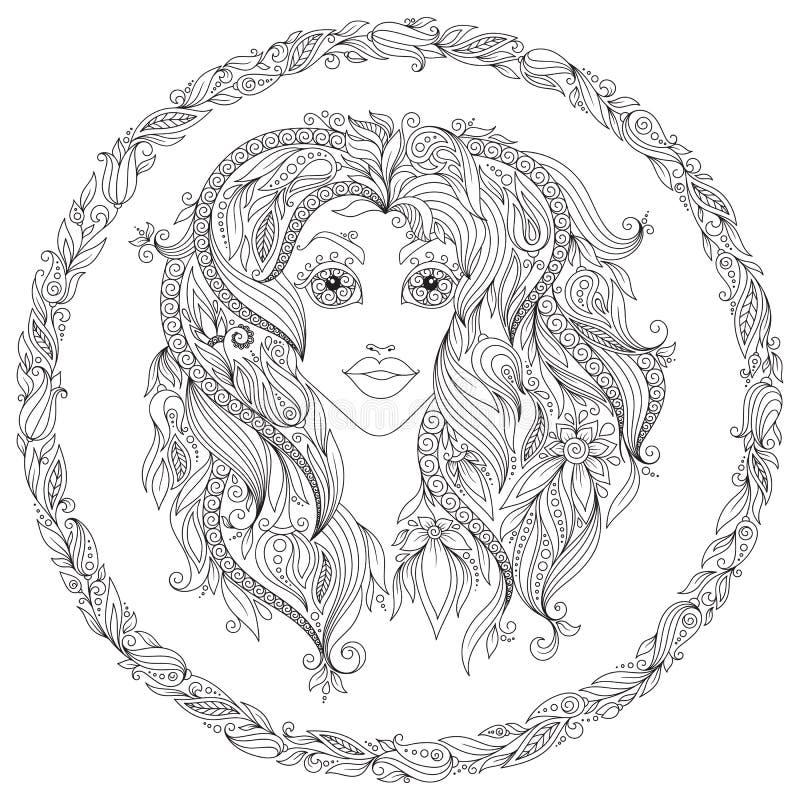 Modell för färgläggningbok Kvinna royaltyfri illustrationer