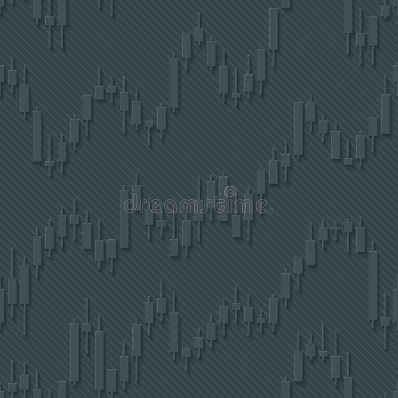 Modell för finansiella diagram för Japan ljusstake sömlös vektor illustrationer