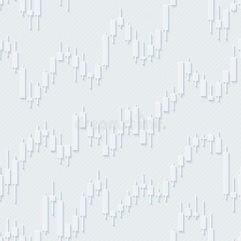 Modell för finansiella diagram för Japan ljusstake sömlös stock illustrationer