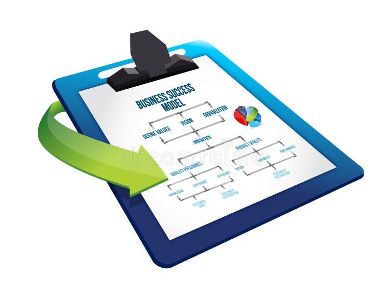 Modell för framgång för affär för skrivplattahand skriftlig stock illustrationer