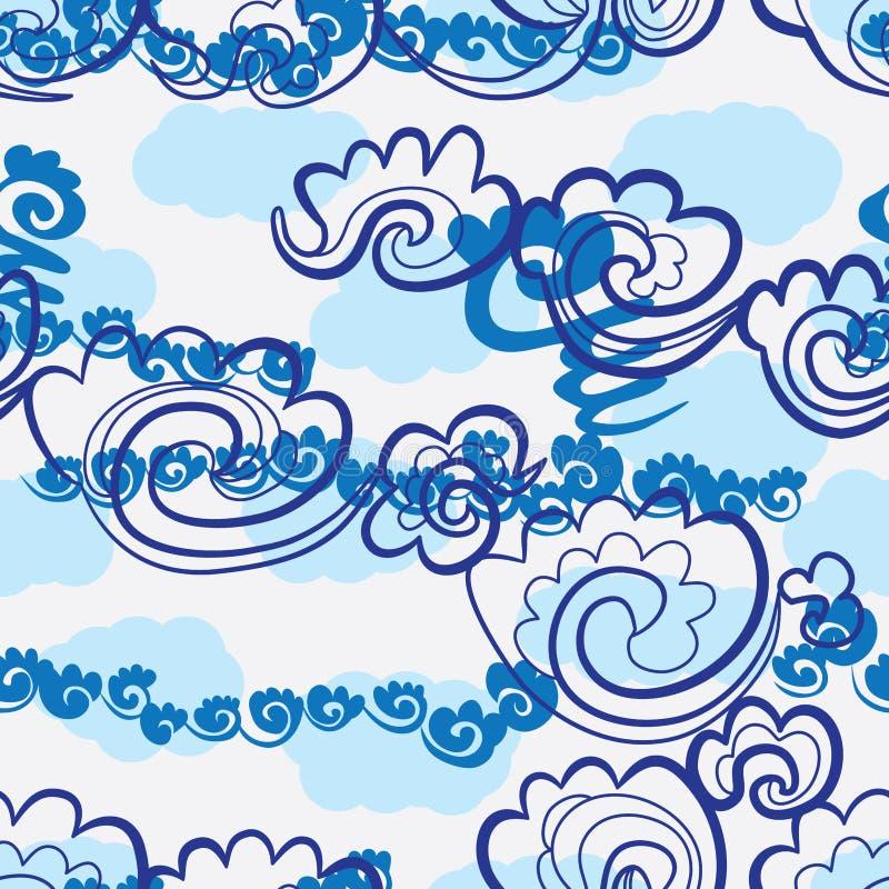 Modell för kinesisk stil för moln sömlös vektor illustrationer