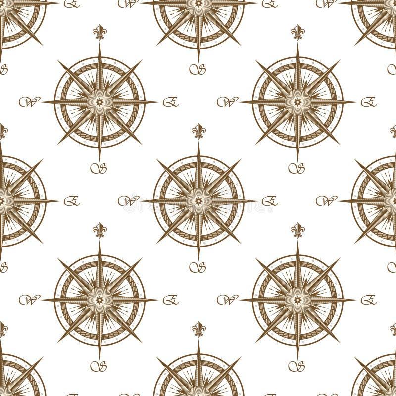 Modell för nautisk kompass för tappning sömlös stock illustrationer