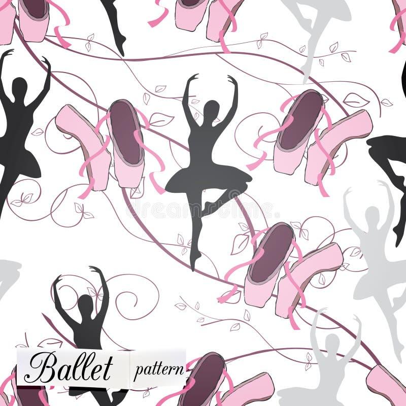 Modell På Baletttema Royaltyfria Bilder