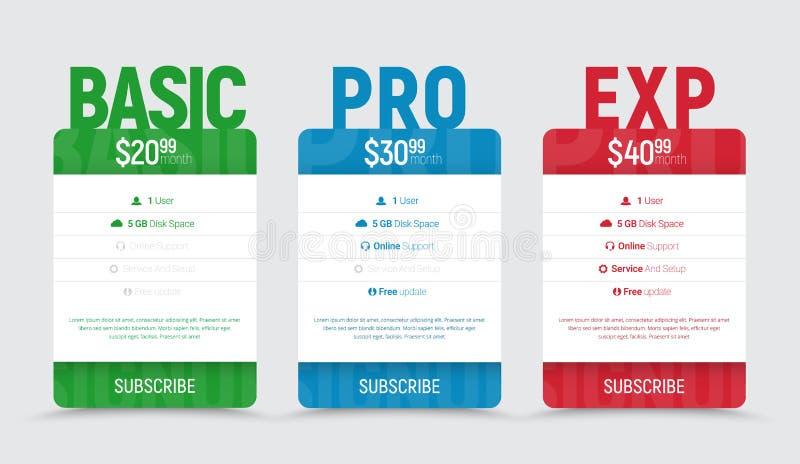 Modelli delle tavole di prezzi per i siti Web illustrazione di stock