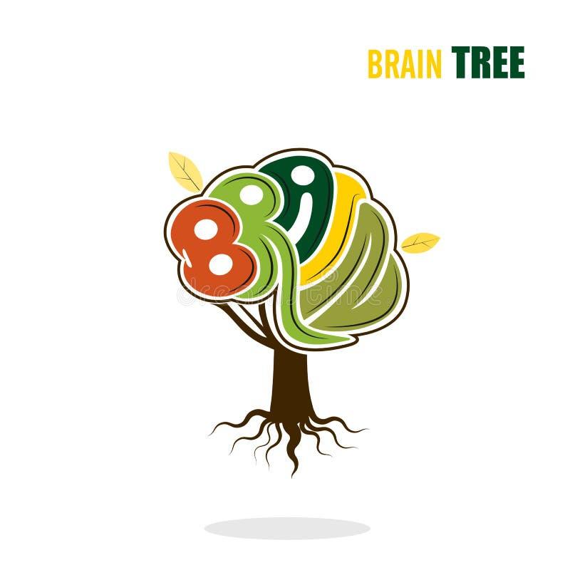 Modello astratto di logo dell'albero del cervello di vettore Pensi il concetto verde royalty illustrazione gratis