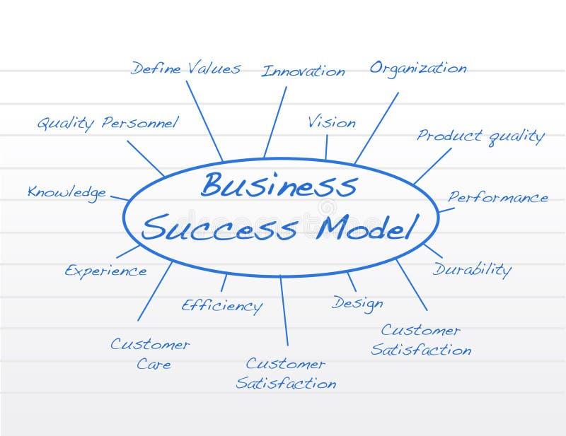 Modello aziendale illustrazione di stock