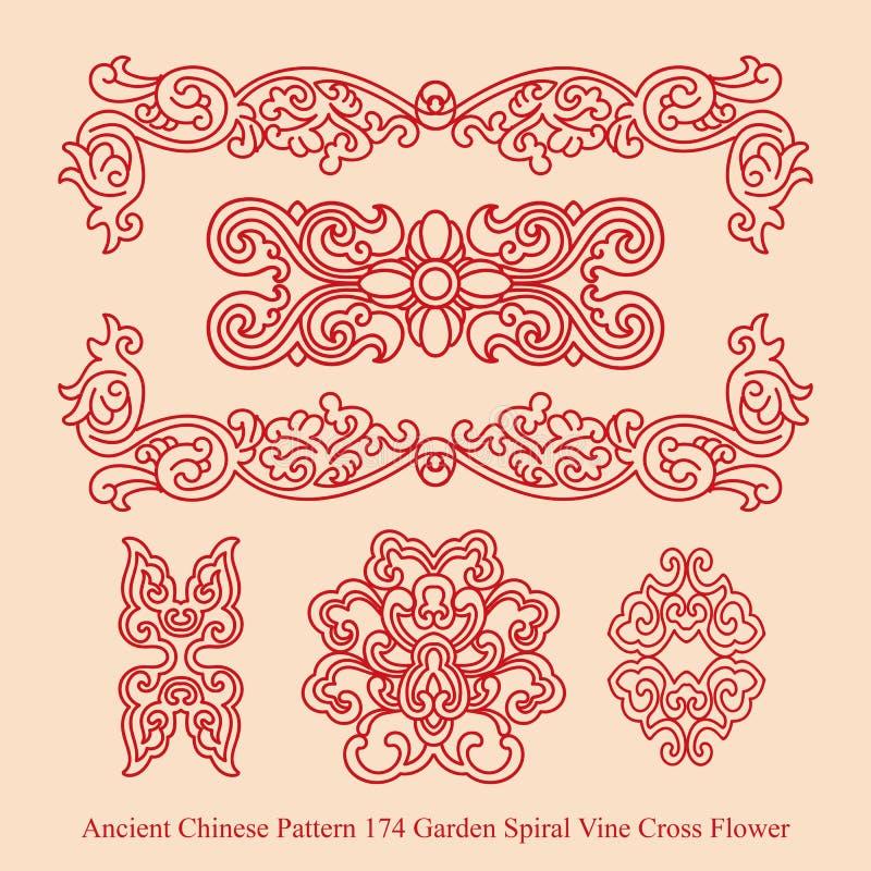Modello cinese antico del fiore dell'incrocio della vite di spirale del giardino illustrazione vettoriale