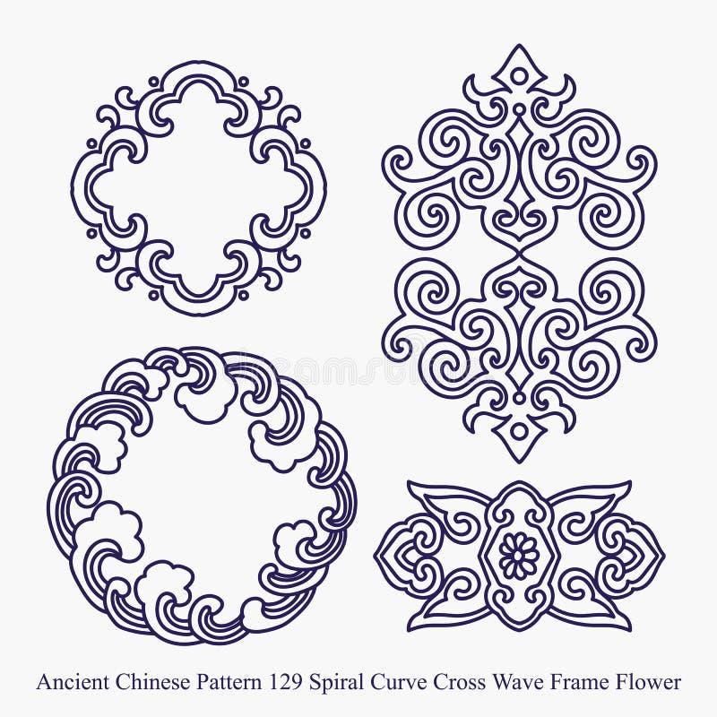 Modello cinese antico del fiore a spirale della struttura di Wave dell'incrocio della curva illustrazione vettoriale