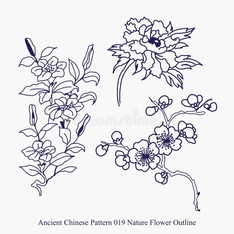 Modello cinese antico del profilo del fiore della natura royalty illustrazione gratis