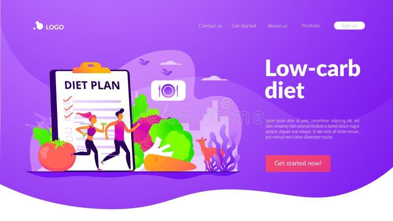 Modello d'atterraggio della pagina di dieta di perdita di peso illustrazione vettoriale