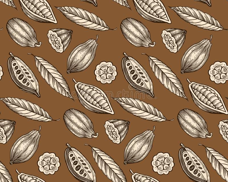 Modello del cacao illustrazione vettoriale