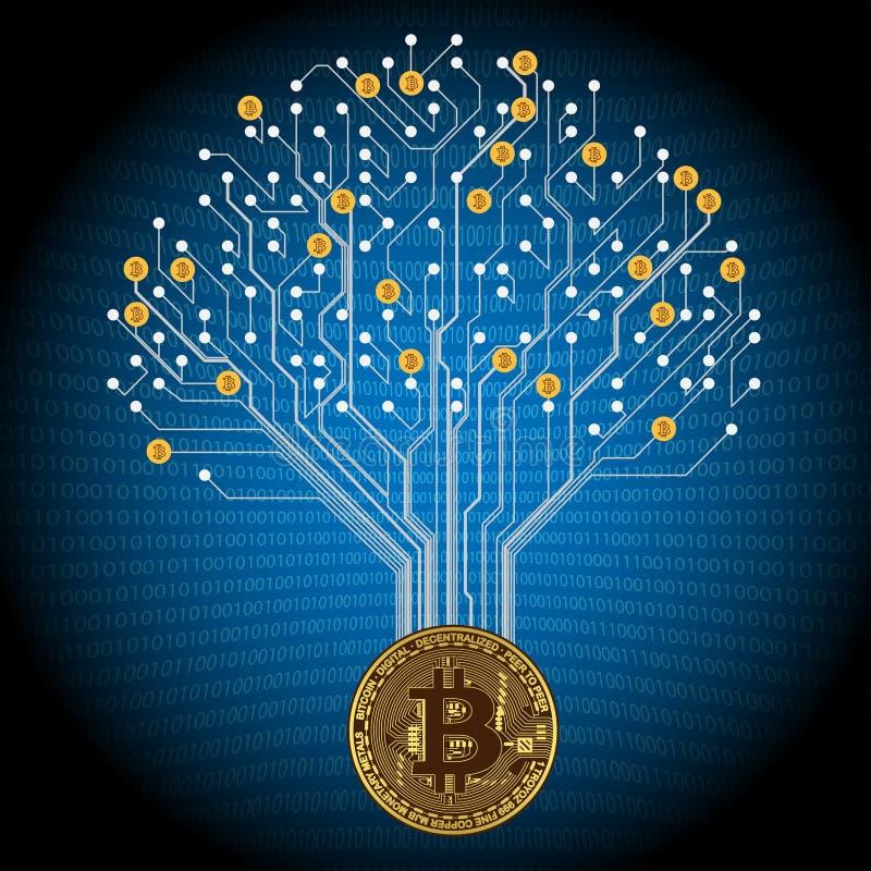 Modello del circuito sotto forma dell'albero in Bitcoin dorato illustrazione vettoriale