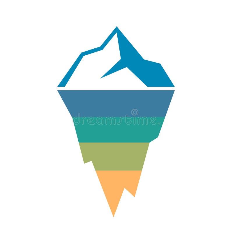 Modello del diagramma dell'iceberg di analisi dei rischi royalty illustrazione gratis