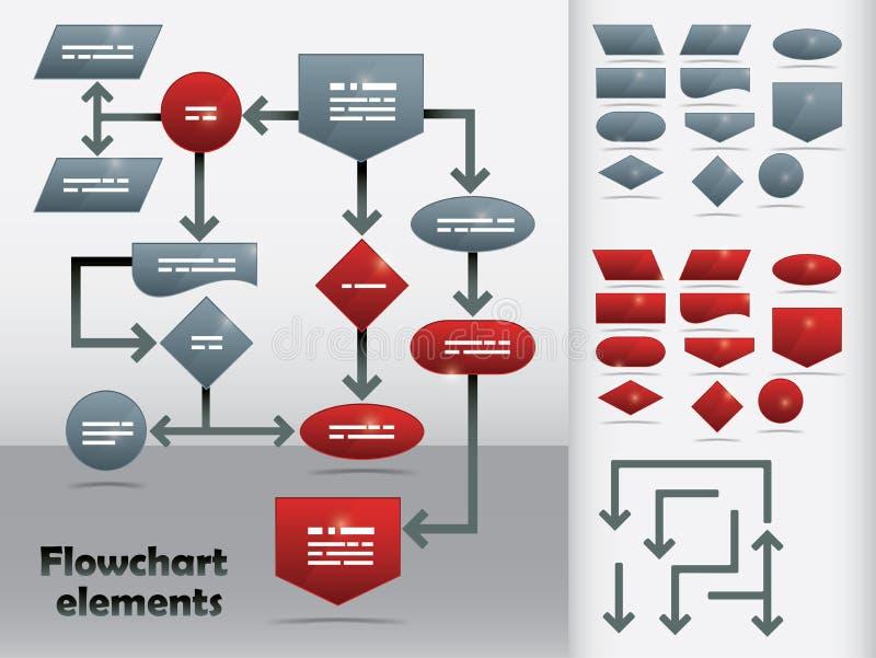 Modello del diagramma di flusso illustrazione di stock