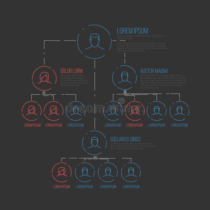 Modello del diagramma di gerarchia della società illustrazione di stock