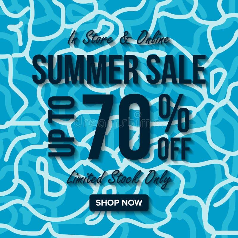 Modello dell'insegna di vendita di estate, vista aerea del fondo della spiaggia di estate con gli ombrelli, royalty illustrazione gratis