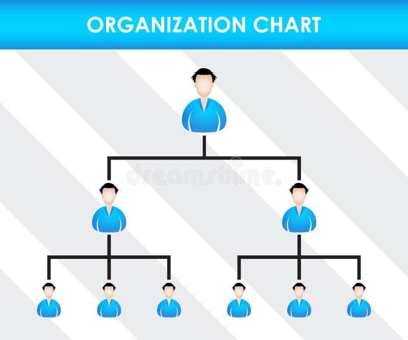 Modello dell'organigramma illustrazione vettoriale