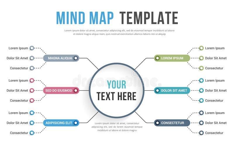 Modello della mappa di mente illustrazione di stock