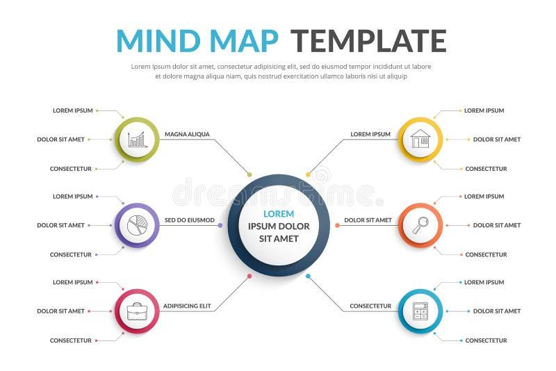 Modello della mappa di mente royalty illustrazione gratis