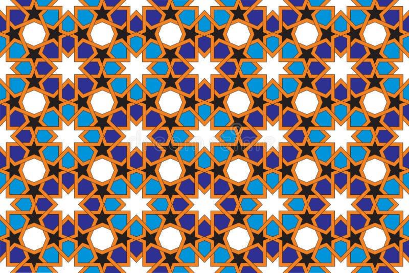 Modello della tessera, motivo islamico illustrazione vettoriale
