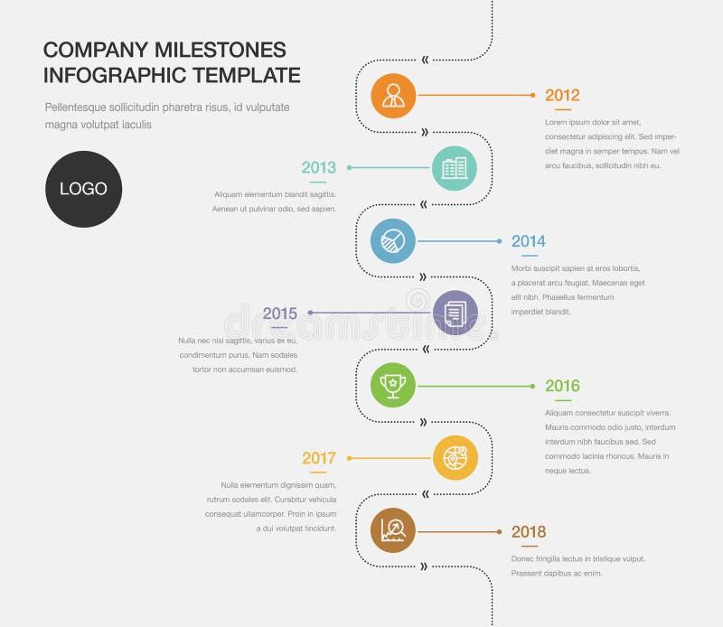 Modello di cronologia delle pietre miliari della società illustrazione di stock