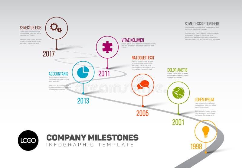 Modello di cronologia di Infographic con i puntatori