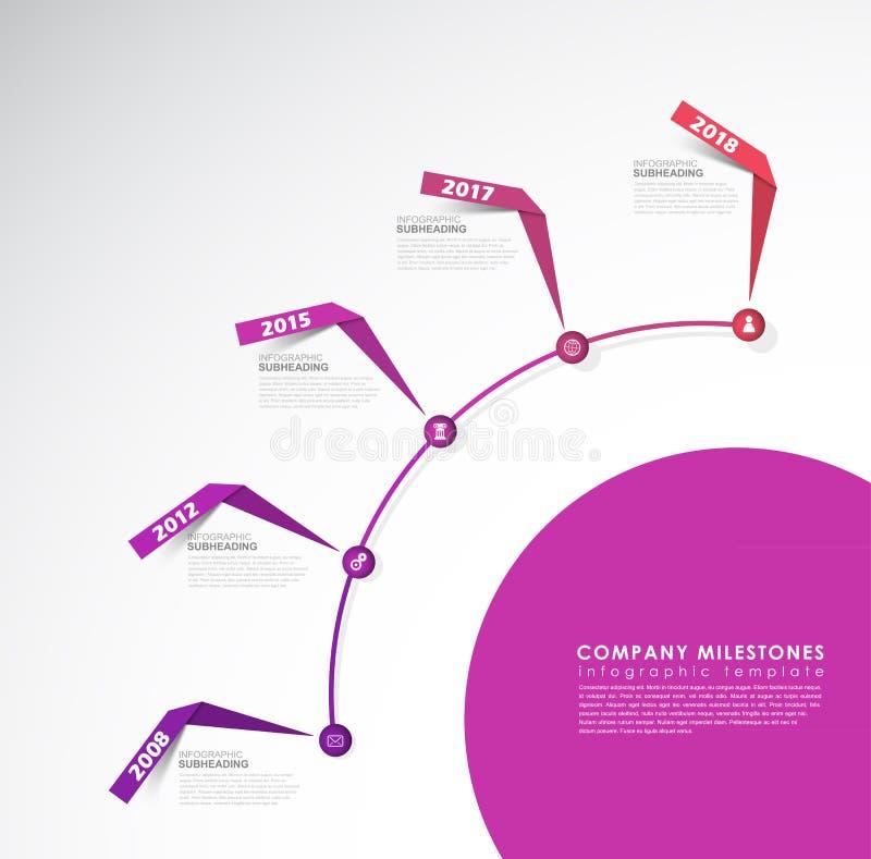 Modello di Infographic con cinque bande di carta variopinte illustrazione di stock