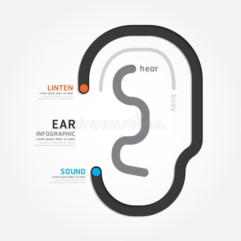 Modello di Infographic con la linea insegna dell'orecchio vettore di concetto illustrazione vettoriale