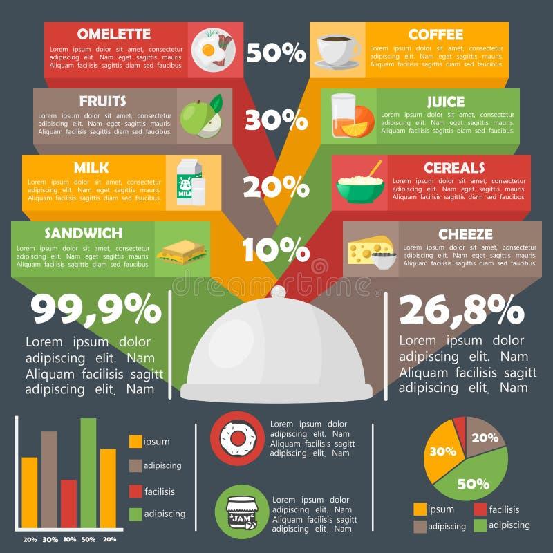 Modello di Infographics della prima colazione illustrazione di stock