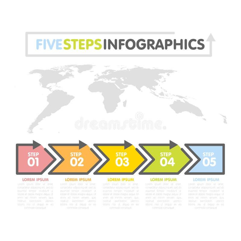 Modello di infographics di affari Cronologia con 5 frecce, punti, opzioni di numero Mappa di mondo nel fondo Elemento di vettore illustrazione di stock