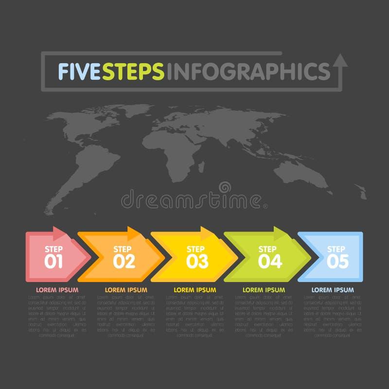 Modello di infographics di affari Cronologia con 5 frecce, punti, opzioni di numero Mappa di mondo nel fondo Elemento di vettore illustrazione vettoriale
