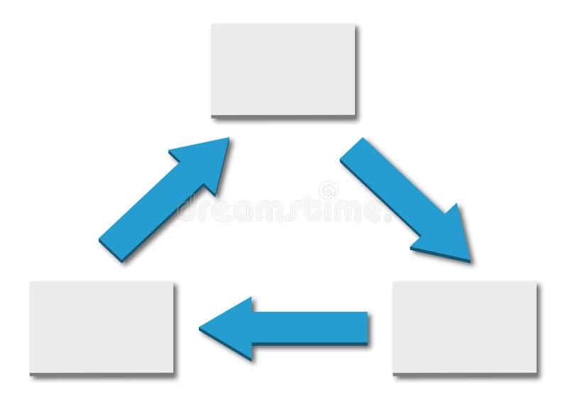 Modello di Infographics - un ciclo trattato di tre punti royalty illustrazione gratis