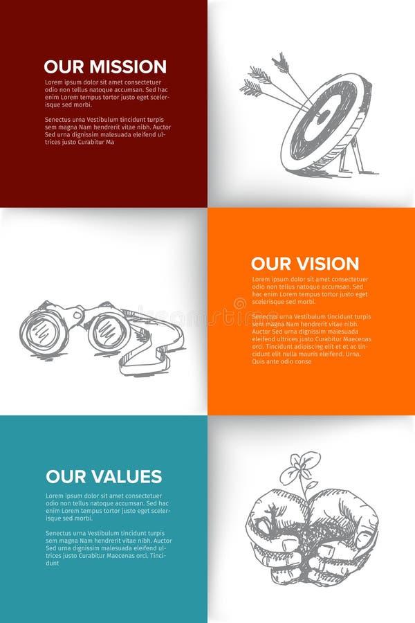 Modello di profilo aziendale con la missione, la visione ed i valori illustrazione vettoriale