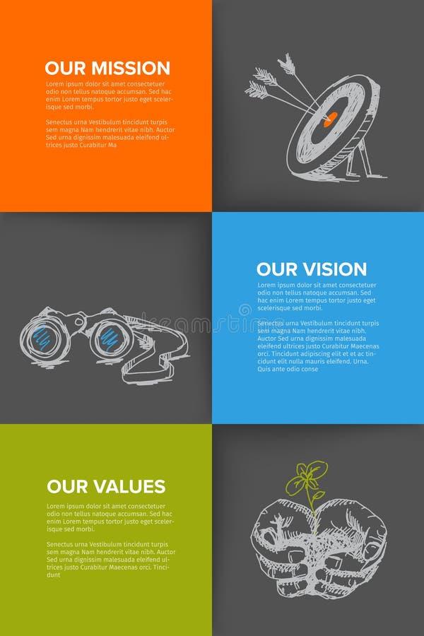 Modello di profilo aziendale con la missione, la visione ed i valori illustrazione di stock
