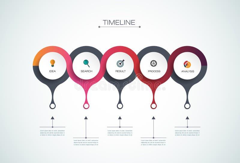 Modello di progettazione di cronologia di infographics di vettore illustrazione di stock