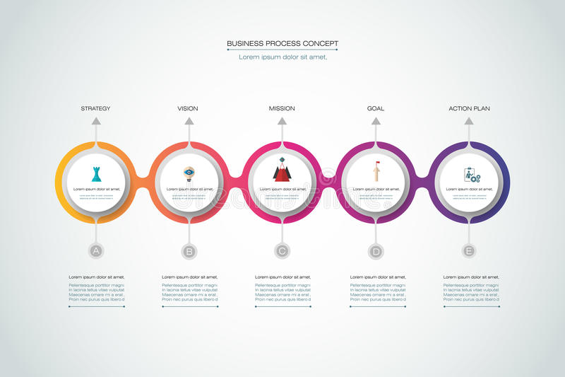Modello di progettazione di cronologia di infographics di vettore illustrazione vettoriale