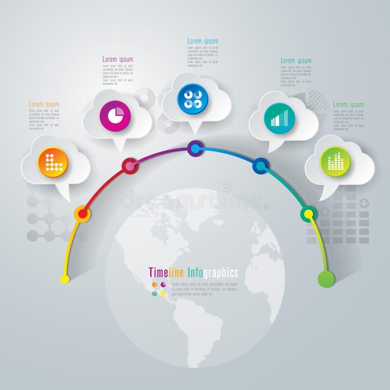 Modello di progettazione di infographics di cronologia. illustrazione di stock