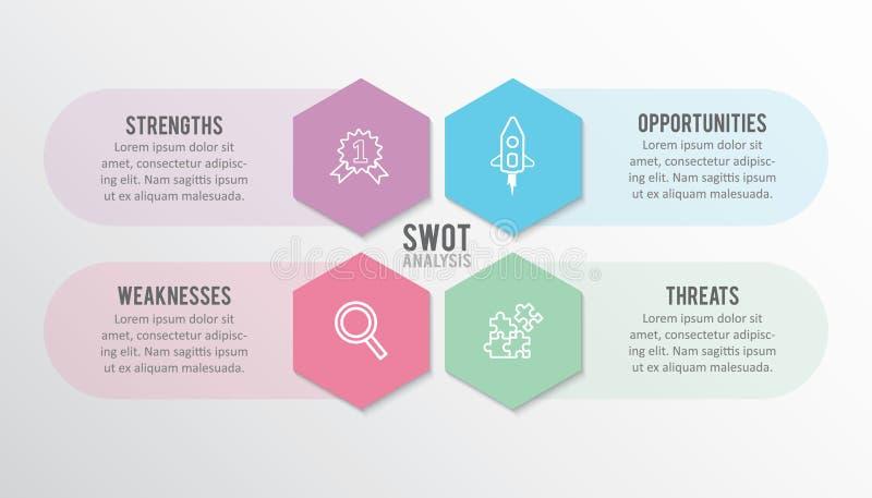 Modello di progettazione di Infographic, concetto di analisi dello SWOT, concetto di affari, punti o vettore di processi illustrazione di stock