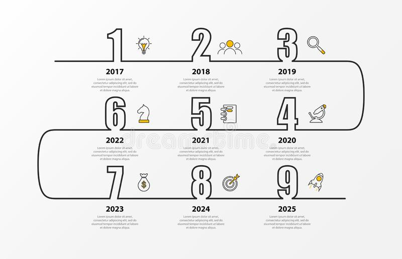 Modello di progettazione di Infographic Concetto di cronologia con 9 punti royalty illustrazione gratis